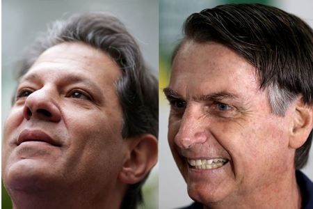 Left or right haddad